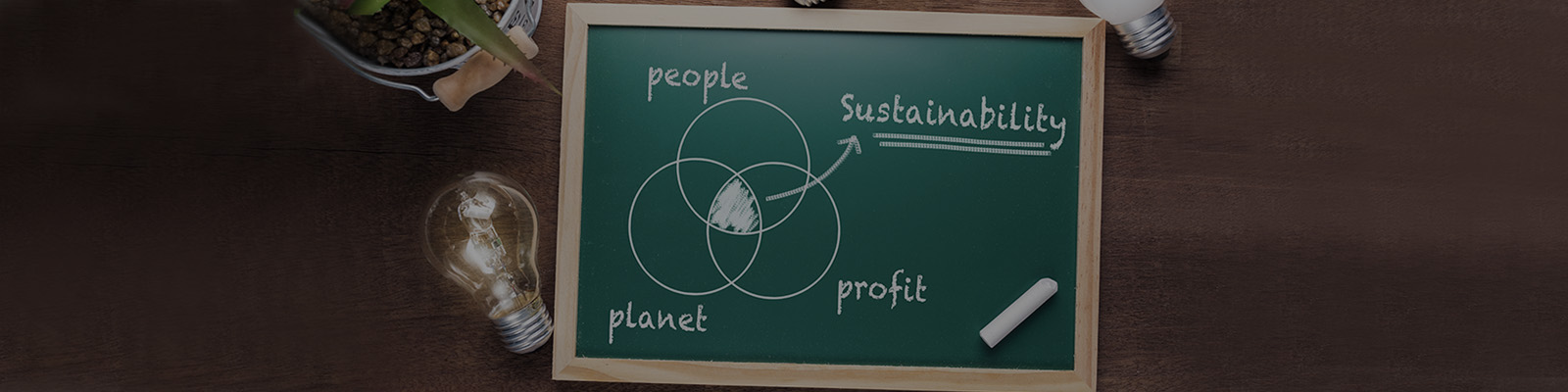 image of a chalkboard highlighting people, planet and profit = sustainability